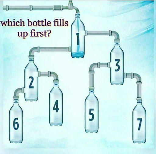 Which-Bottle-Fills-Up-First-EduFlex.Info